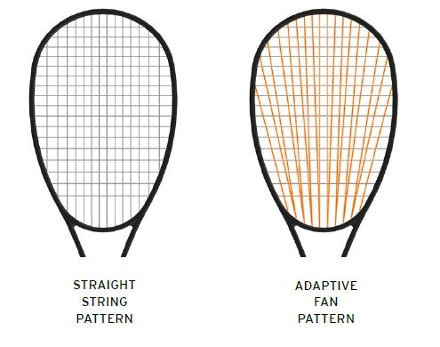 Adaptive Fan Pattern - Head