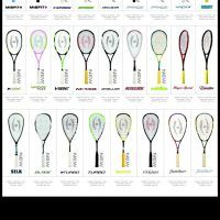 Harrow Squash Rackets 2016 [Spotted]